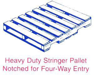 Notched Stringer A With Two Or More Notches Spaced For Fork Tine Entry Partial Four Way